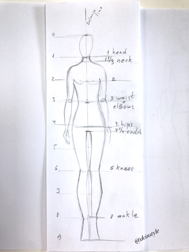fashion sketching 101, how to draw fashion illustration, fashion illustration techniques, fashion tutorial