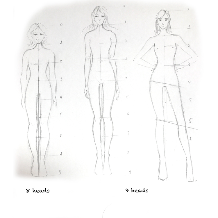 fashion sketching 101, how to draw fashion illustration, fashion illustration techniques, fashion illustration tutorial